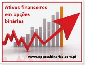 ativos financeiros em opções binárias