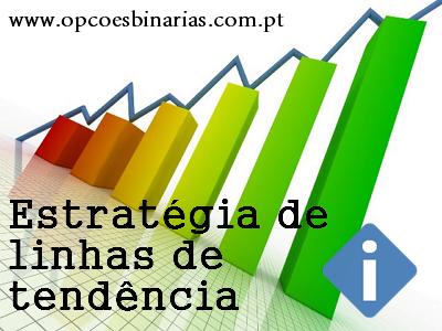 resenha de capital option broker de opções binárias estratégia seguir a tendência